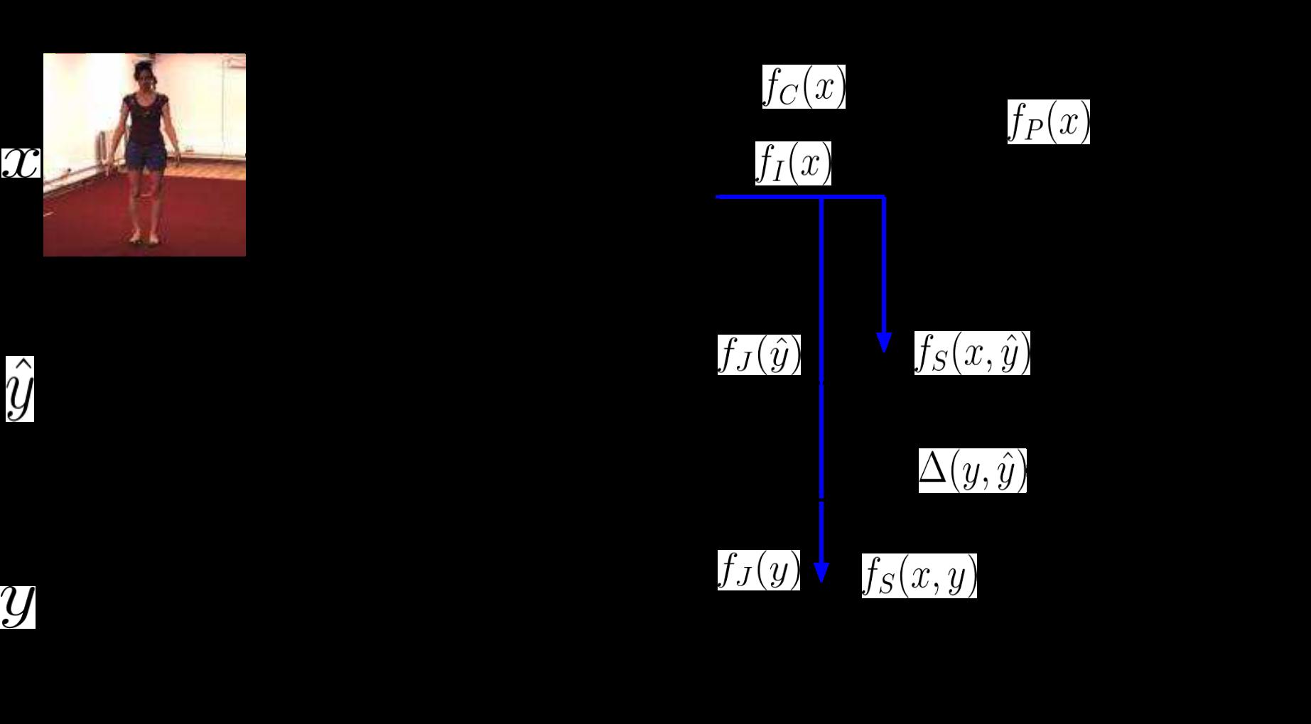 sysdiagram5_2_v2